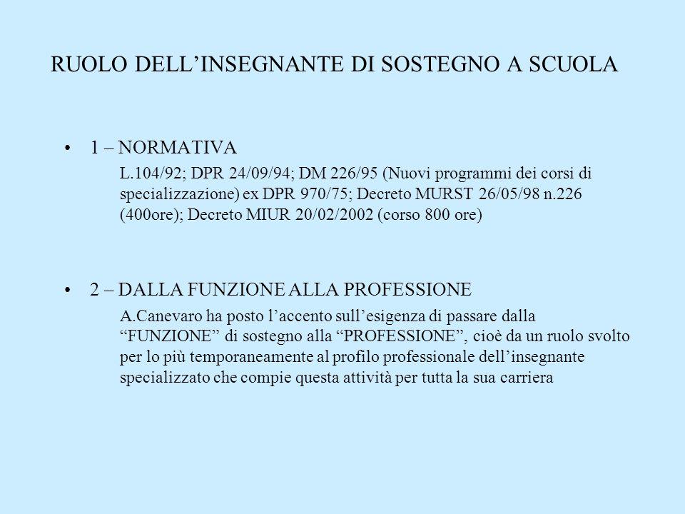 RUOLO DELLINSEGNANTE DI SOSTEGNO A SCUOLA 1 – NORMATIVA L.104/92; DPR 24/09/94; DM 226/95 (Nuovi programmi dei corsi di specializzazione) ex DPR 970/7