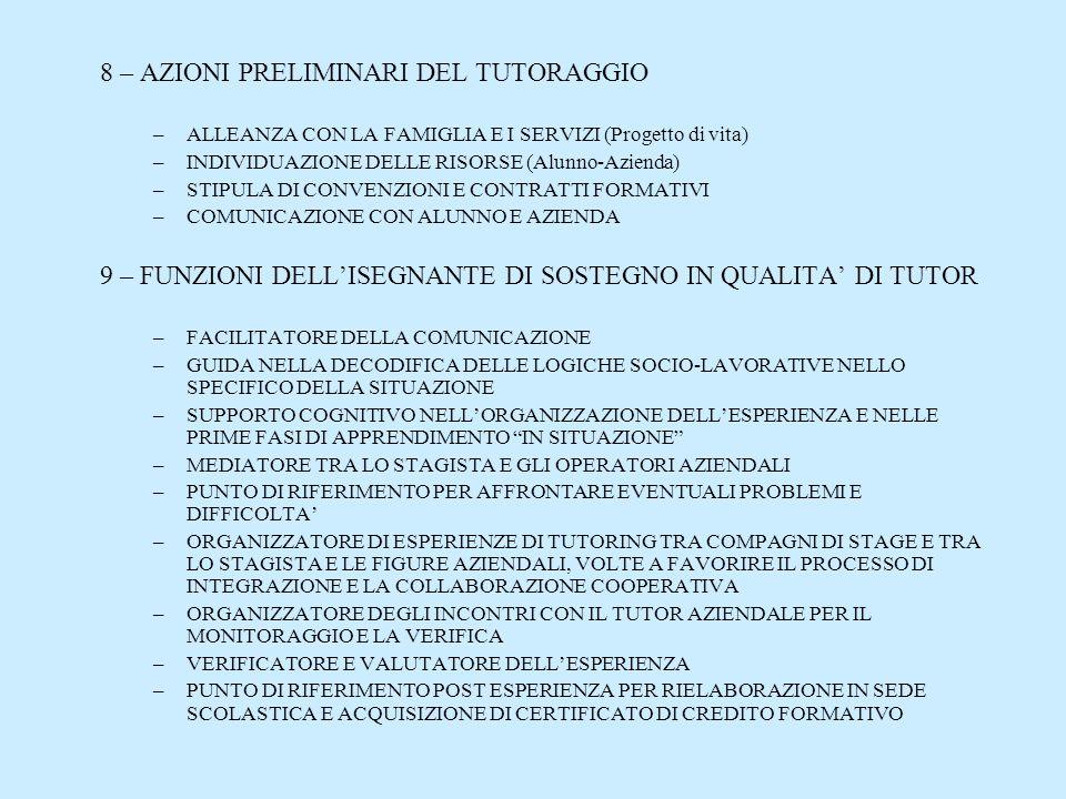 8 – AZIONI PRELIMINARI DEL TUTORAGGIO –ALLEANZA CON LA FAMIGLIA E I SERVIZI (Progetto di vita) –INDIVIDUAZIONE DELLE RISORSE (Alunno-Azienda) –STIPULA