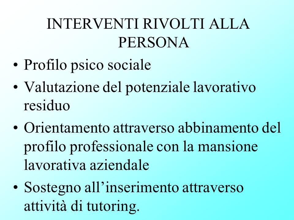 INTERVENTI RIVOLTI ALLA PERSONA Profilo psico sociale Valutazione del potenziale lavorativo residuo Orientamento attraverso abbinamento del profilo pr