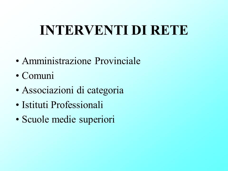 INTERVENTI DI RETE Amministrazione Provinciale Comuni Associazioni di categoria Istituti Professionali Scuole medie superiori