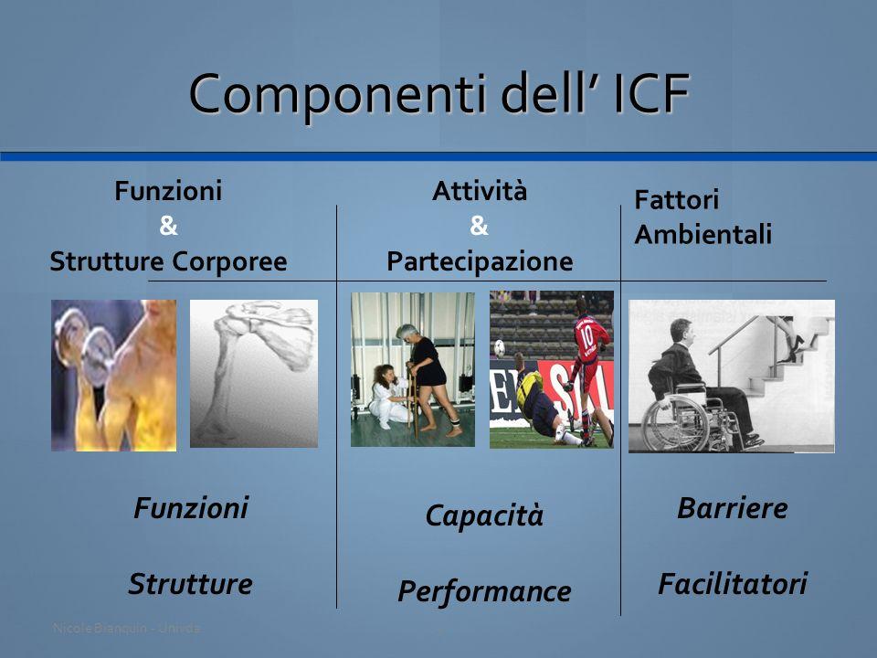 Componenti dell ICF Nicole Bianquin - Univda3 Funzioni & Strutture Corporee Attività & Partecipazione Fattori Ambientali Barriere Facilitatori Funzioni Strutture Capacità Performance