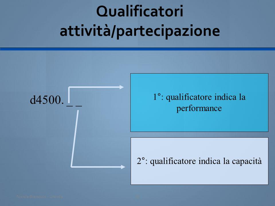 Qualificatori attività/partecipazione d4500.