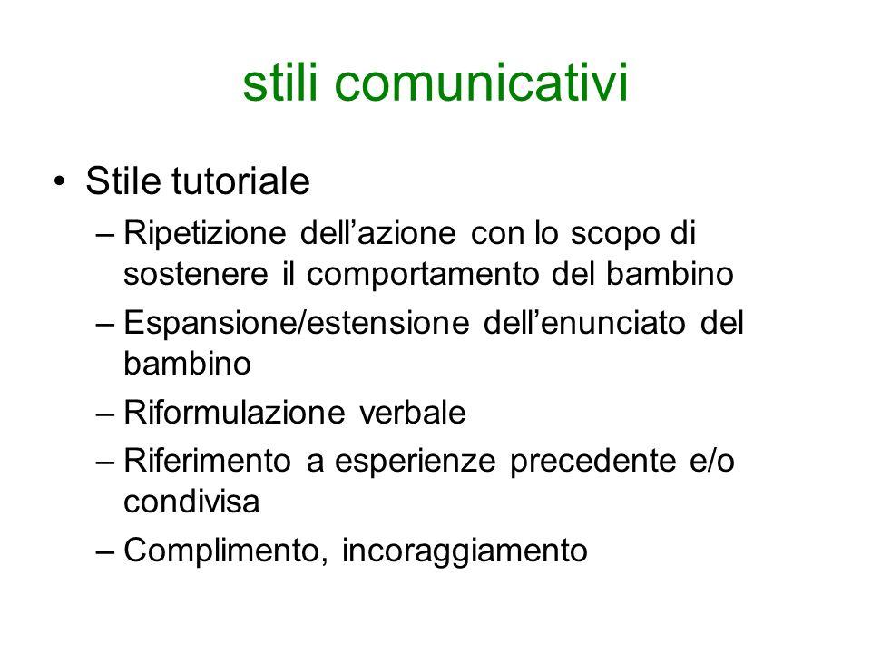 stili comunicativi Stile tutoriale –Ripetizione dellazione con lo scopo di sostenere il comportamento del bambino –Espansione/estensione dellenunciato