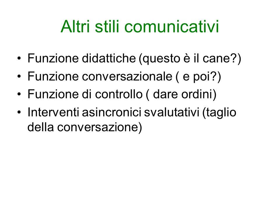 Altri stili comunicativi Funzione didattiche (questo è il cane?) Funzione conversazionale ( e poi?) Funzione di controllo ( dare ordini) Interventi as