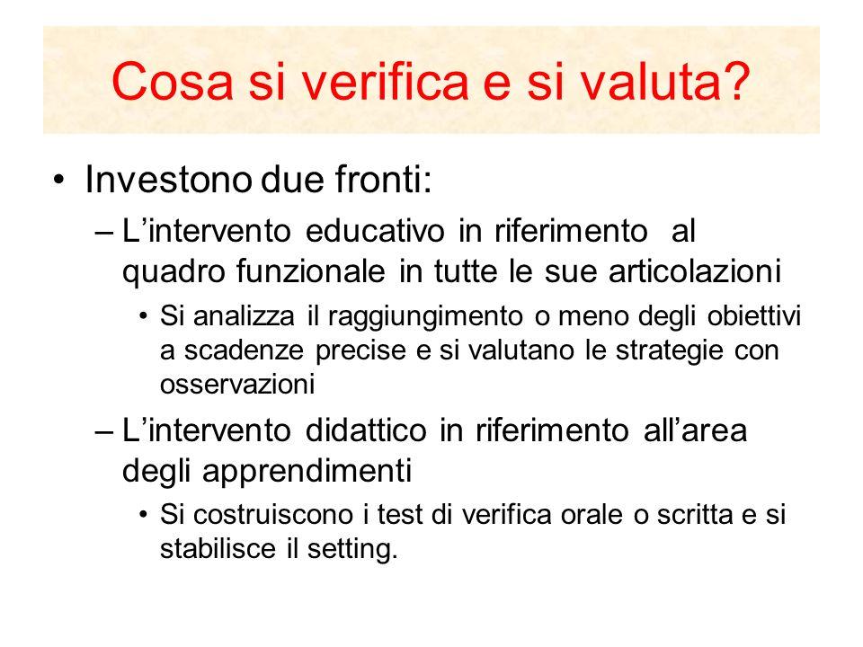 Cosa si verifica e si valuta? Investono due fronti: –Lintervento educativo in riferimento al quadro funzionale in tutte le sue articolazioni Si analiz