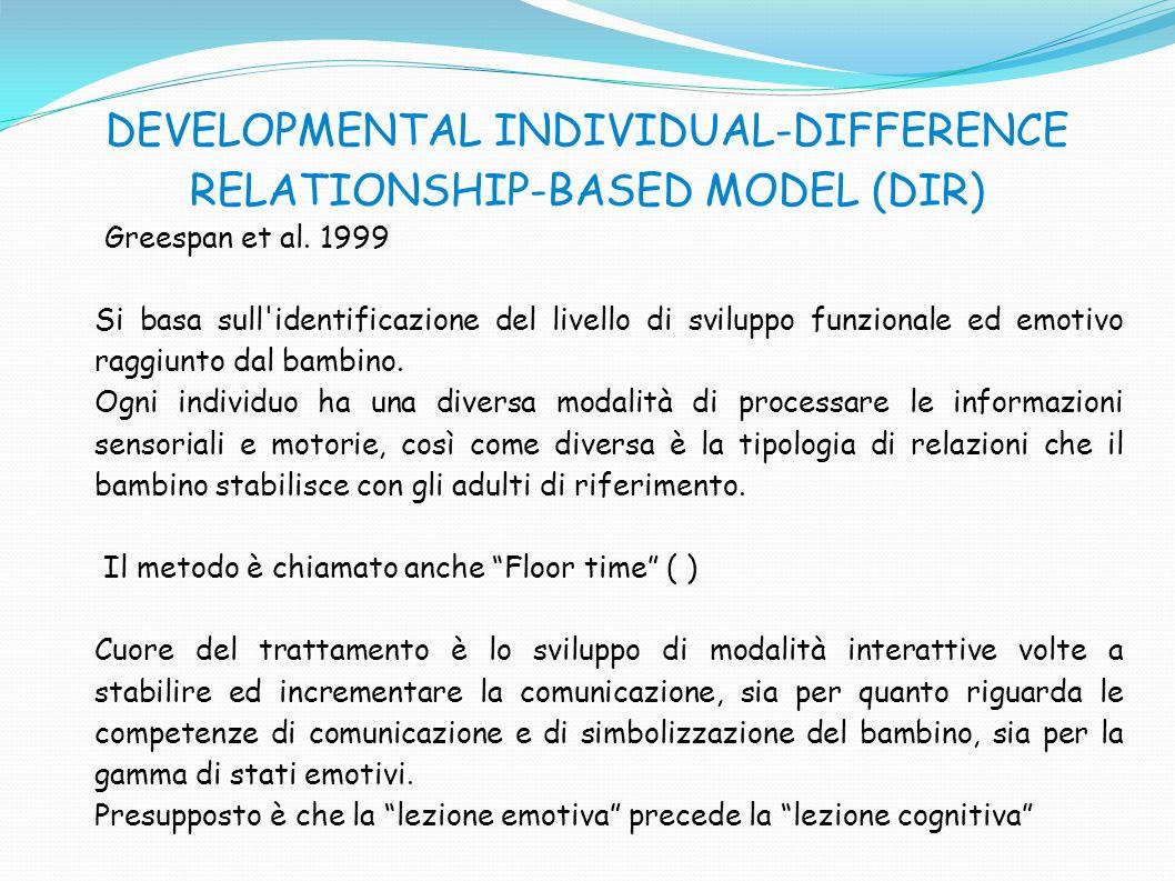 DEVELOPMENTAL INDIVIDUAL-DIFFERENCE RELATIONSHIP-BASED MODEL (DIR) Greespan et al. 1999 Si basa sull'identificazione del livello di sviluppo funzional