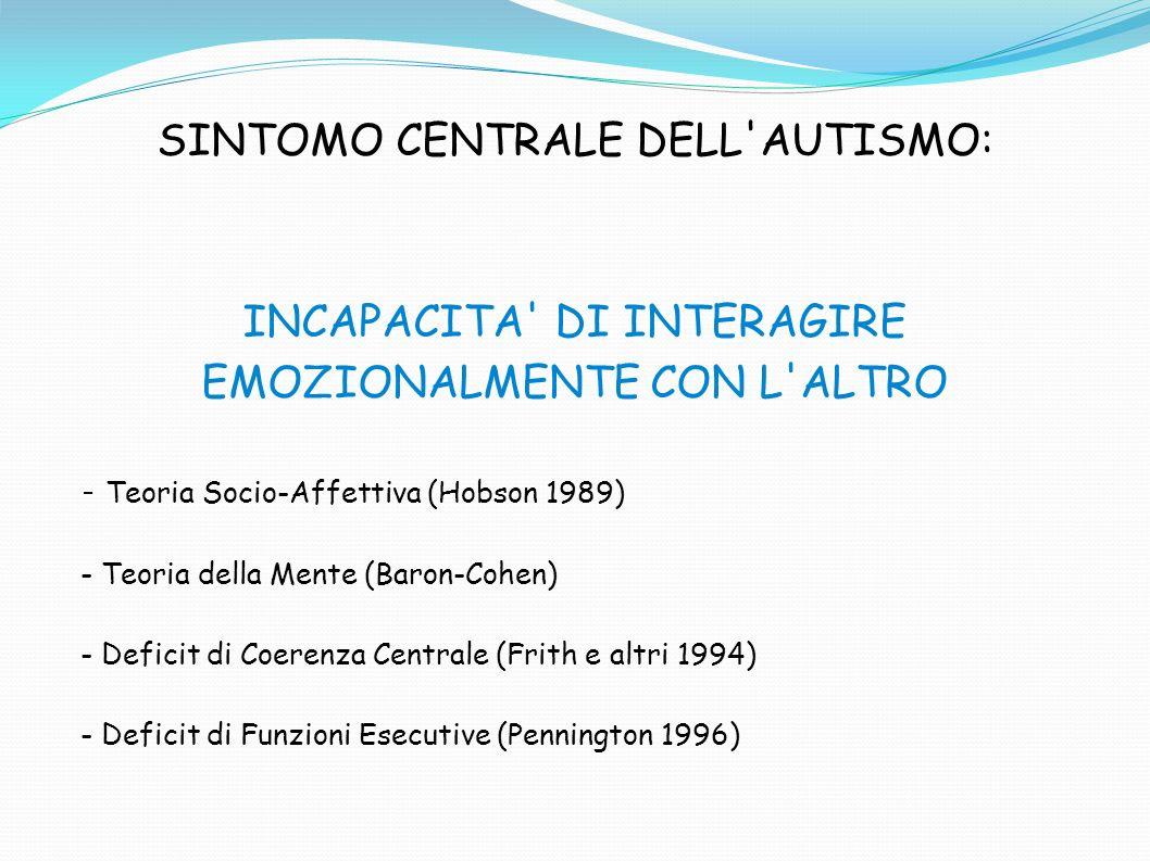 SINTOMO CENTRALE DELL'AUTISMO: INCAPACITA' DI INTERAGIRE EMOZIONALMENTE CON L'ALTRO - Teoria Socio-Affettiva (Hobson 1989) - Teoria della Mente (Baron