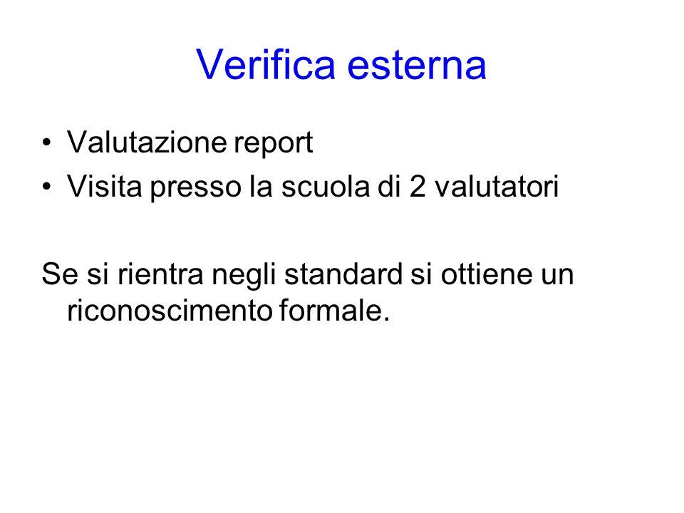 Verifica esterna Valutazione report Visita presso la scuola di 2 valutatori Se si rientra negli standard si ottiene un riconoscimento formale.
