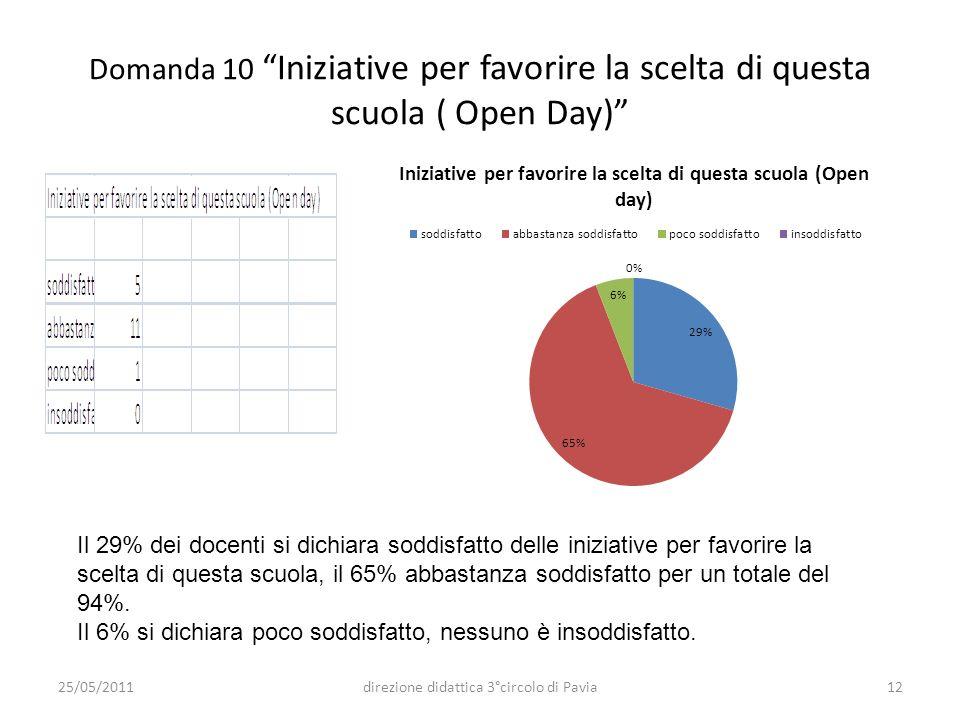 Domanda 10 Iniziative per favorire la scelta di questa scuola ( Open Day) Il 29% dei docenti si dichiara soddisfatto delle iniziative per favorire la