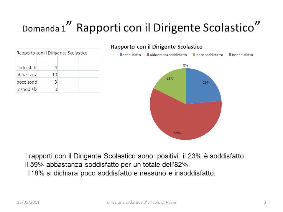 Domanda 1 Rapporti con il Dirigente Scolastico I rapporti con il Dirigente Scolastico sono positivi: il 23% è soddisfatto il 59% abbastanza soddisfatt