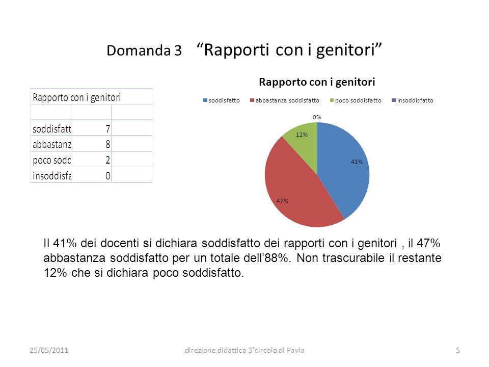 Domanda 3 Rapporti con i genitori Il 41% dei docenti si dichiara soddisfatto dei rapporti con i genitori, il 47% abbastanza soddisfatto per un totale