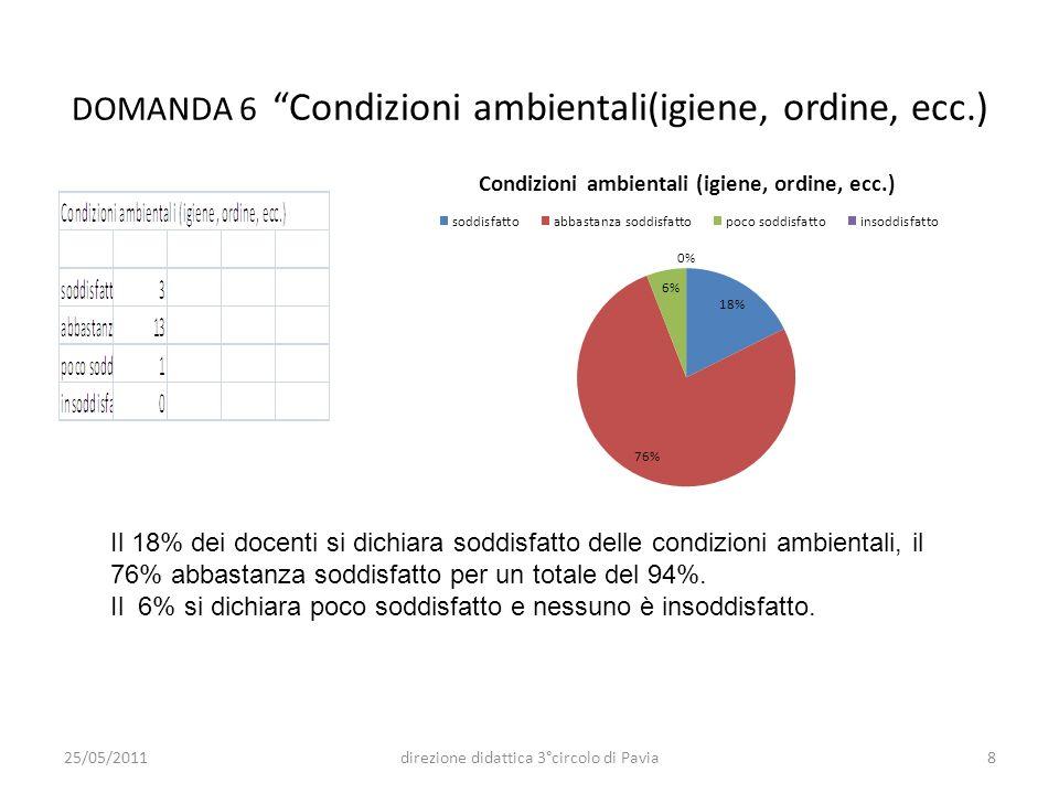 DOMANDA 6 Condizioni ambientali(igiene, ordine, ecc.) Il 18% dei docenti si dichiara soddisfatto delle condizioni ambientali, il 76% abbastanza soddis