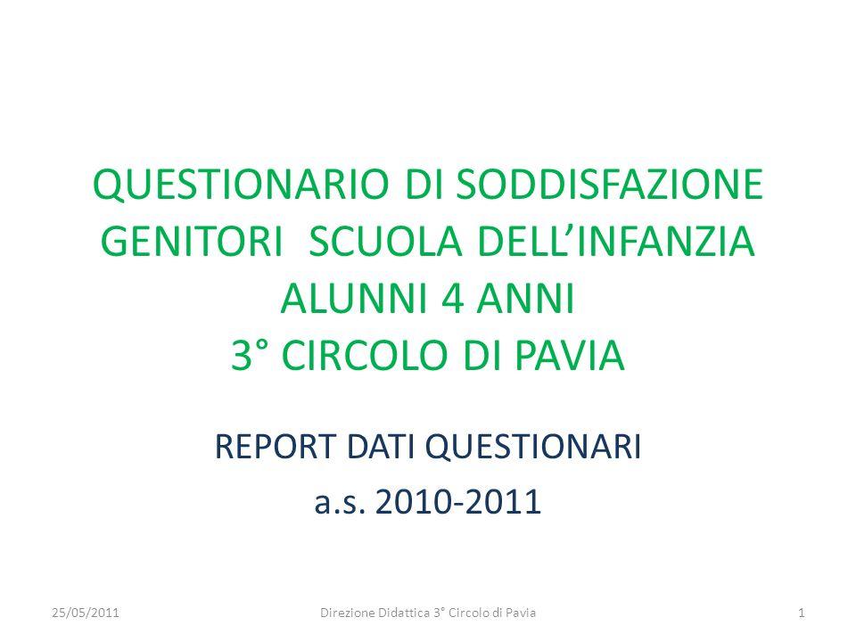 Questionari resi Il questionario è stato distribuito in tutte le sedi delle scuole dellinfanzia del Circolo ( Montebolone, Girotondo, Fossarmato) ai genitori degli alunni di 4 anni per un totale di 69 genitori, i questionari restituiti sono 56.