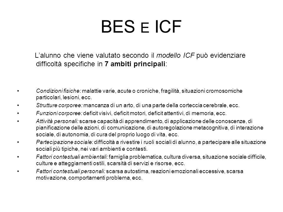 BES E ICF Lalunno che viene valutato secondo il modello ICF può evidenziare difficoltà specifiche in 7 ambiti principali: Condizioni fisiche: malattie