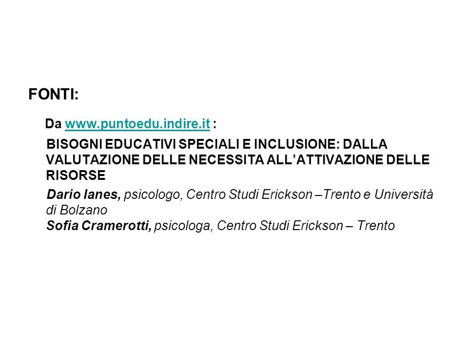 FONTI: Da www.puntoedu.indire.it :www.puntoedu.indire.it BISOGNI EDUCATIVI SPECIALI E INCLUSIONE: DALLA VALUTAZIONE DELLE NECESSITA ALLATTIVAZIONE DEL