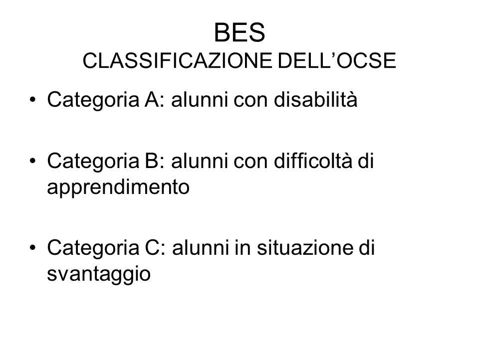 BES CLASSIFICAZIONE DELLOCSE Categoria A: alunni con disabilità Categoria B: alunni con difficoltà di apprendimento Categoria C: alunni in situazione