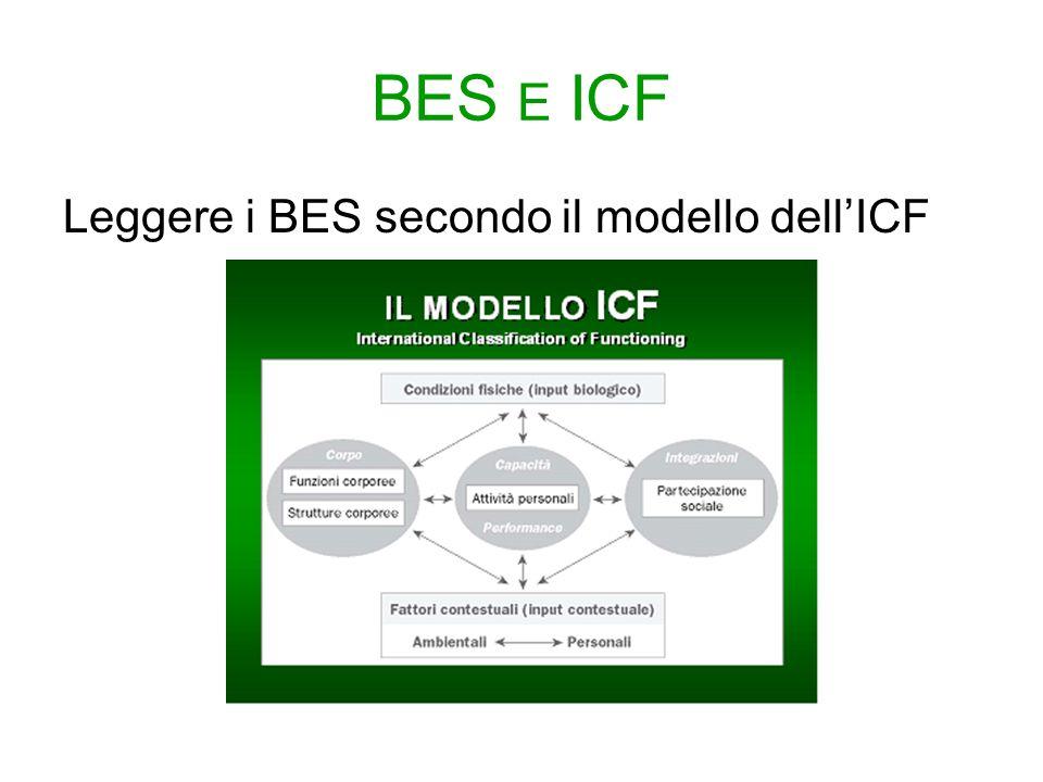 BES E ICF Leggere i BES secondo il modello dellICF