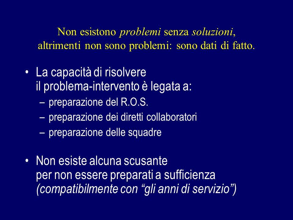 Non esistono problemi senza soluzioni, altrimenti non sono problemi: sono dati di fatto.