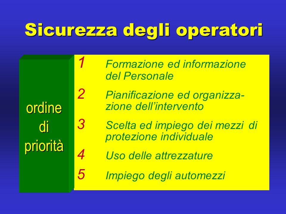 La sicurezza degli operatori dipende anche dal flusso di comunicazioni