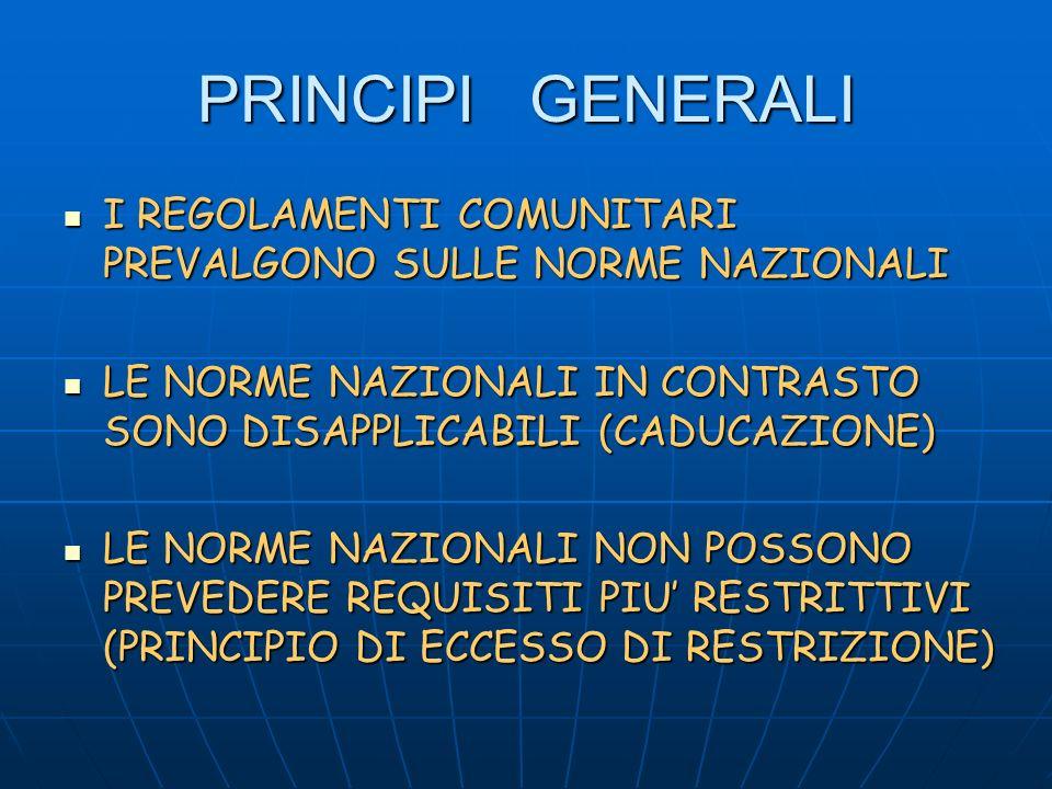 PRINCIPI GENERALI I REGOLAMENTI COMUNITARI PREVALGONO SULLE NORME NAZIONALI I REGOLAMENTI COMUNITARI PREVALGONO SULLE NORME NAZIONALI LE NORME NAZIONALI IN CONTRASTO SONO DISAPPLICABILI (CADUCAZIONE) LE NORME NAZIONALI IN CONTRASTO SONO DISAPPLICABILI (CADUCAZIONE) LE NORME NAZIONALI NON POSSONO PREVEDERE REQUISITI PIU RESTRITTIVI (PRINCIPIO DI ECCESSO DI RESTRIZIONE) LE NORME NAZIONALI NON POSSONO PREVEDERE REQUISITI PIU RESTRITTIVI (PRINCIPIO DI ECCESSO DI RESTRIZIONE)