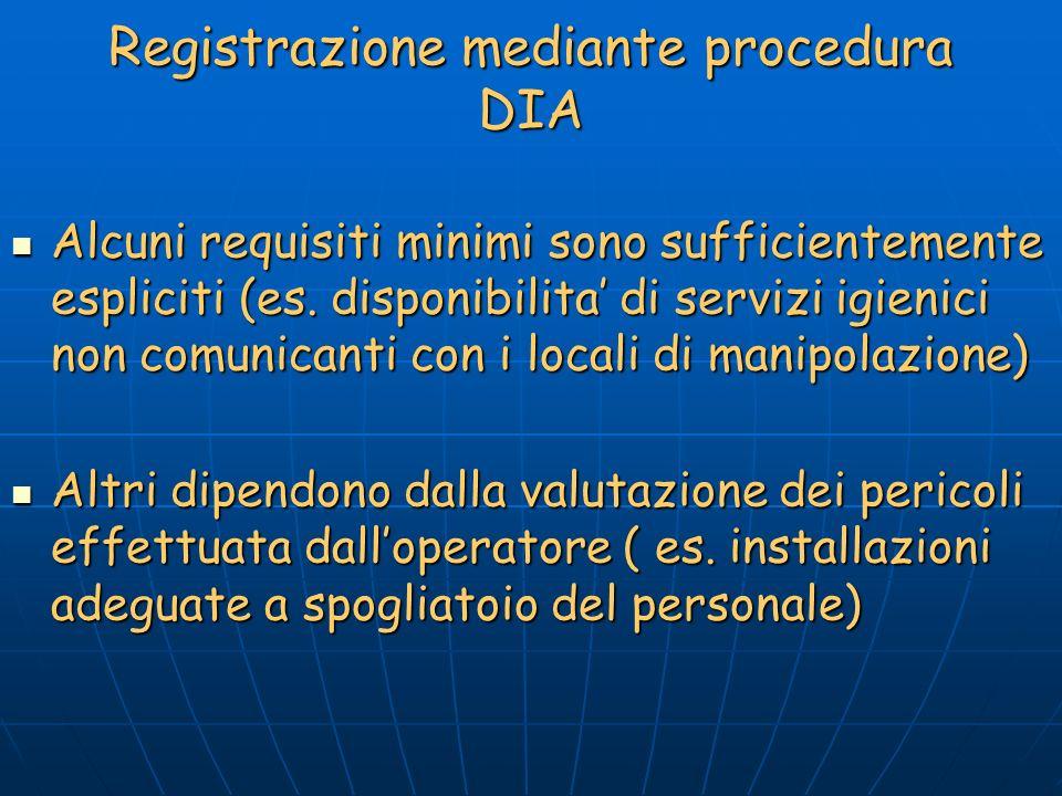 Registrazione mediante procedura DIA Alcuni requisiti minimi sono sufficientemente espliciti (es.