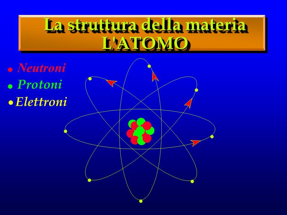 ... Neutroni Protoni Elettroni.......................