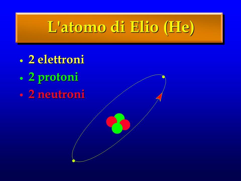 L atomo di Elio (He) 2 elettroni 2 protoni 2 neutroni.........