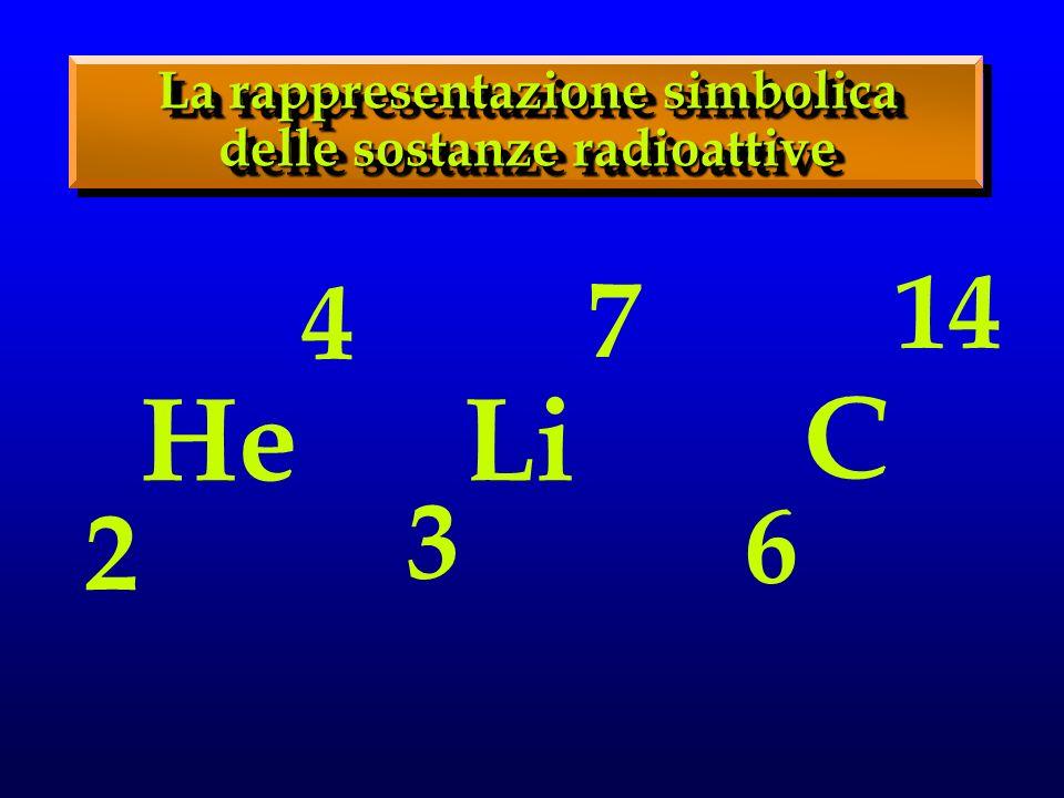 He 4 2 Li 7 3 C 14 6 La rappresentazione simbolica delle sostanze radioattive