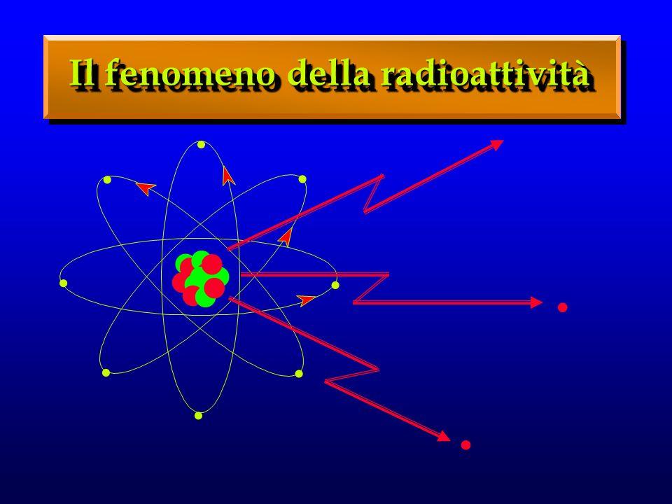 Il fenomeno della radioattività.........................