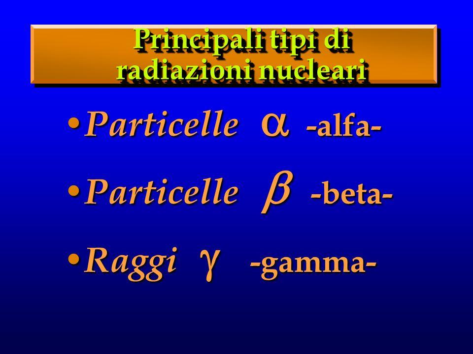 Principali tipi di radiazioni nucleari Particelle -alfa- Particelle -alfa- Particelle -beta- Particelle -beta- Raggi -gamma- Raggi -gamma-