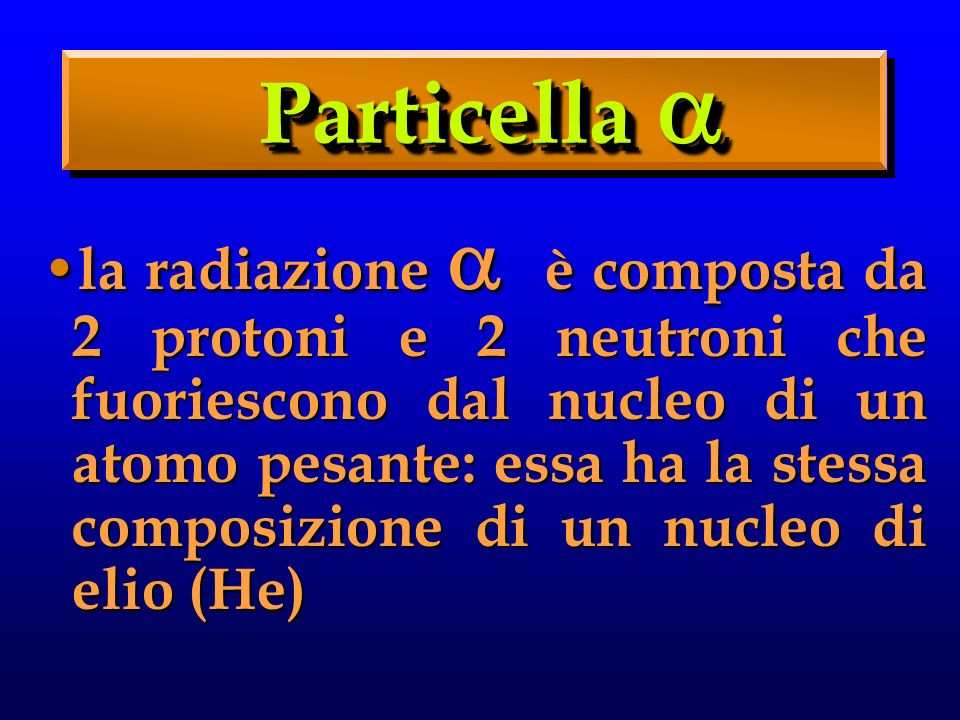 la radiazione è composta da 2 protoni e 2 neutroni che fuoriescono dal nucleo di un atomo pesante: essa ha la stessa composizione di un nucleo di elio (He) la radiazione è composta da 2 protoni e 2 neutroni che fuoriescono dal nucleo di un atomo pesante: essa ha la stessa composizione di un nucleo di elio (He) Particella Particella