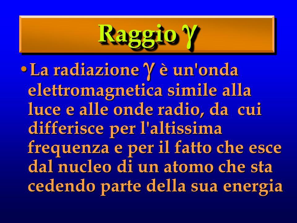 La radiazione è un onda elettromagnetica simile alla luce e alle onde radio, da cui differisce per l altissima frequenza e per il fatto che esce dal nucleo di un atomo che sta cedendo parte della sua energia La radiazione è un onda elettromagnetica simile alla luce e alle onde radio, da cui differisce per l altissima frequenza e per il fatto che esce dal nucleo di un atomo che sta cedendo parte della sua energia Raggio Raggio