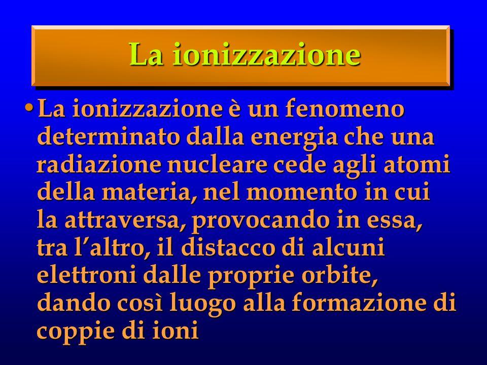 La ionizzazione La ionizzazione è un fenomeno determinato dalla energia che una radiazione nucleare cede agli atomi della materia, nel momento in cui la attraversa, provocando in essa, tra laltro, il distacco di alcuni elettroni dalle proprie orbite, dando così luogo alla formazione di coppie di ioni La ionizzazione è un fenomeno determinato dalla energia che una radiazione nucleare cede agli atomi della materia, nel momento in cui la attraversa, provocando in essa, tra laltro, il distacco di alcuni elettroni dalle proprie orbite, dando così luogo alla formazione di coppie di ioni