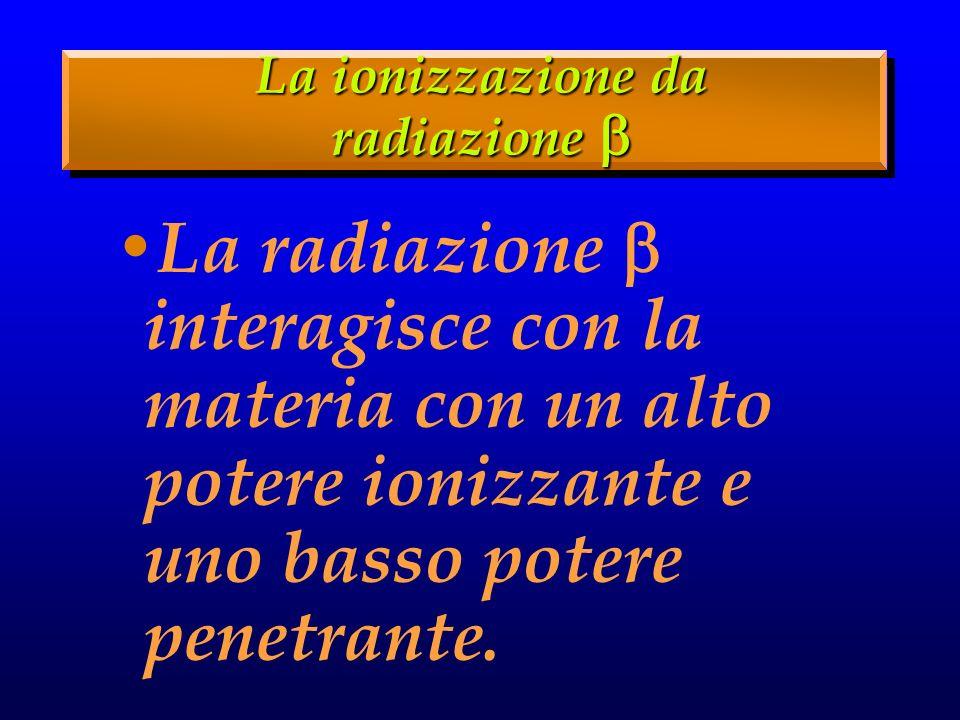 La radiazione interagisce con la materia con un alto potere ionizzante e uno basso potere penetrante.