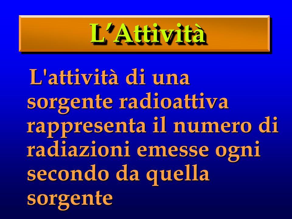 LAttivitàLAttività L attività di una sorgente radioattiva rappresenta il numero di radiazioni emesse ogni secondo da quella sorgente L attività di una sorgente radioattiva rappresenta il numero di radiazioni emesse ogni secondo da quella sorgente