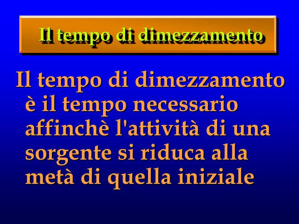 Il tempo di dimezzamento è il tempo necessario affinchè l attività di una sorgente si riduca alla metà di quella iniziale Il tempo di dimezzamento