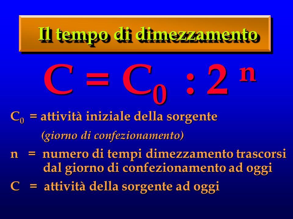 C = C 0 : 2 n C 0 = attività iniziale della sorgente (giorno di confezionamento) (giorno di confezionamento) n = numero di tempi dimezzamento trascorsi dal giorno di confezionamento ad oggi C = attività della sorgente ad oggi Il tempo di dimezzamento