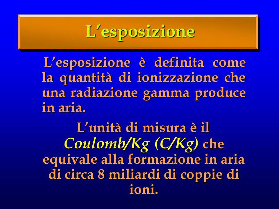 Lesposizione Lesposizione è definita come la quantità di ionizzazione che una radiazione gamma produce in aria.