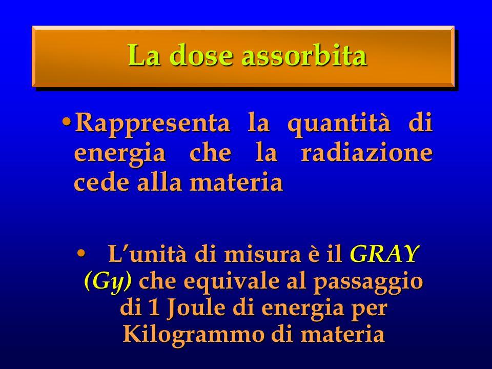 La dose assorbita Rappresenta la quantità di energia che la radiazione cede alla materia Rappresenta la quantità di energia che la radiazione cede alla materia Lunità di misura è il GRAY (Gy) che equivale al passaggio di 1 Joule di energia per Kilogrammo di materia Lunità di misura è il GRAY (Gy) che equivale al passaggio di 1 Joule di energia per Kilogrammo di materia