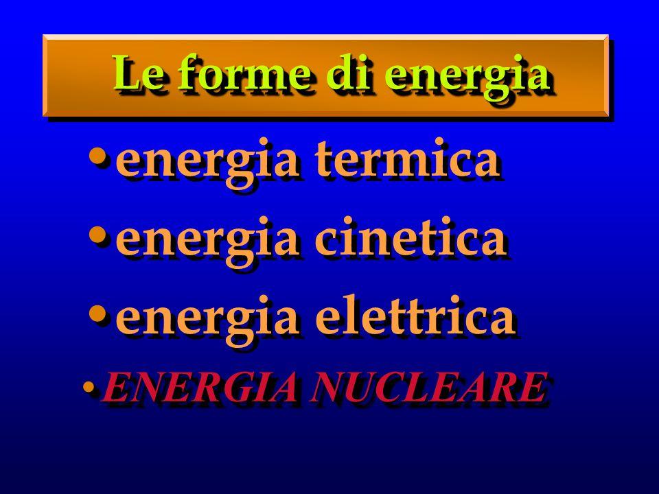 Le forme di energia energia termica energia cinetica energia elettrica ENERGIA NUCLEAREENERGIA NUCLEARE energia termica energia cinetica energia elettrica ENERGIA NUCLEAREENERGIA NUCLEARE