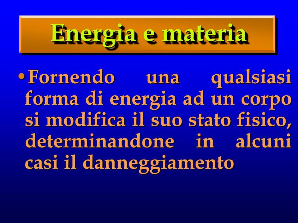 Energia e materia Fornendo una qualsiasi forma di energia ad un corpo si modifica il suo stato fisico, determinandone in alcuni casi il danneggiamento Fornendo una qualsiasi forma di energia ad un corpo si modifica il suo stato fisico, determinandone in alcuni casi il danneggiamento