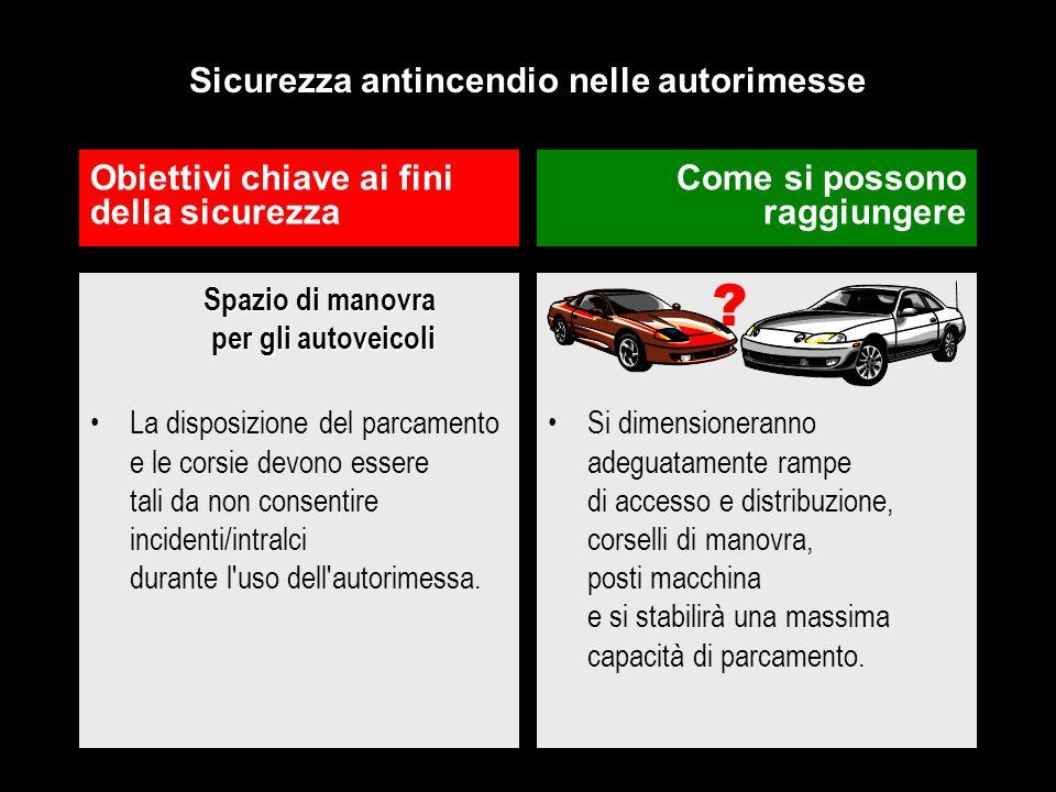 Spazio di manovra per gli autoveicoli La disposizione del parcamento e le corsie devono essere tali da non consentire incidenti/intralci durante l'uso