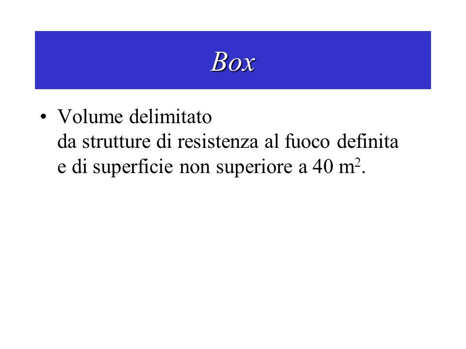 Box Volume delimitato da strutture di resistenza al fuoco definita e di superficie non superiore a 40 m 2.