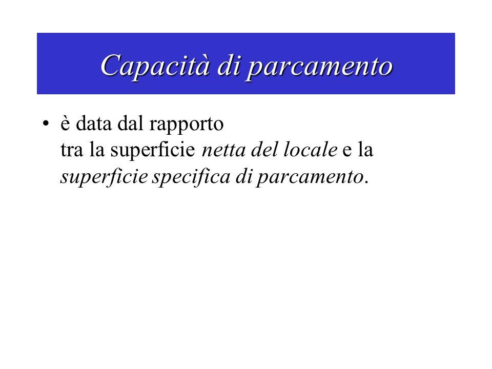 Capacità di parcamento è data dal rapporto tra la superficie netta del locale e la superficie specifica di parcamento.