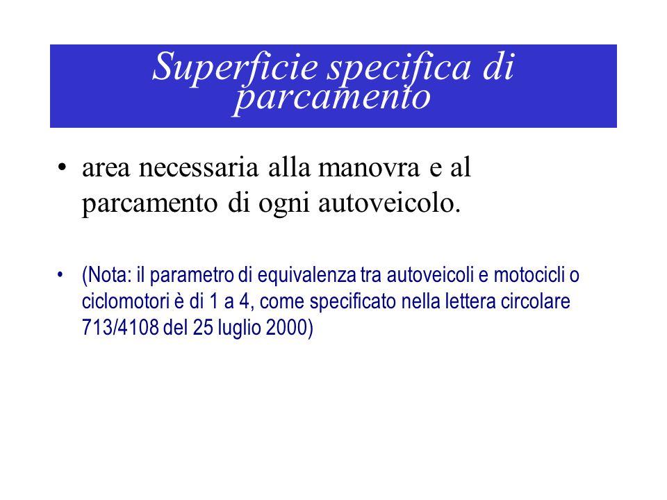 Superficie specifica di parcamento area necessaria alla manovra e al parcamento di ogni autoveicolo. (Nota: il parametro di equivalenza tra autoveicol