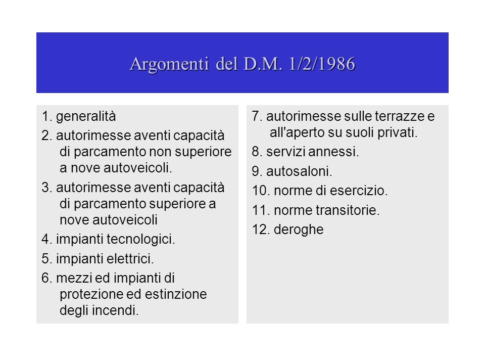 Argomenti del D.M. 1/2/1986 1. generalità 2. autorimesse aventi capacità di parcamento non superiore a nove autoveicoli. 3. autorimesse aventi capacit