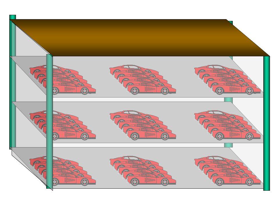 Obiettivi chiave ai fini della sicurezza Struttura e Compartimentazioni Struttura e Compartimentazioni Vie di fuga Vie di fuga Ventilazione Ventilazione Comunicazioni Comunicazioni Spazio di manovra per gli autoveicoli Spazio di manovra per gli autoveicoli Impianti elettrici e tecnologici Impianti elettrici e tecnologici Impianti di protezione antincendio Impianti di protezione antincendio Norme di esercizio / Divieti Sicurezza antincendio nelle autorimesse