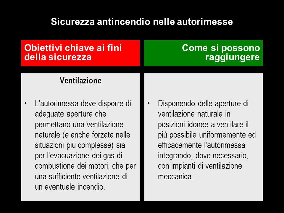 Ventilazione L'autorimessa deve disporre di adeguate aperture che permettano una ventilazione naturale (e anche forzata nelle situazioni più complesse