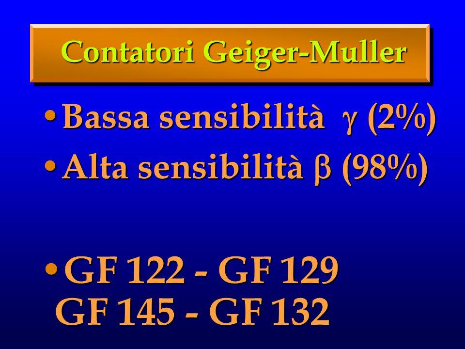 Contatori Geiger-Muller Bassa sensibilità (2%) Bassa sensibilità (2%) Alta sensibilità (98%) Alta sensibilità (98%) GF 122 - GF 129 GF 145 - GF 132 GF