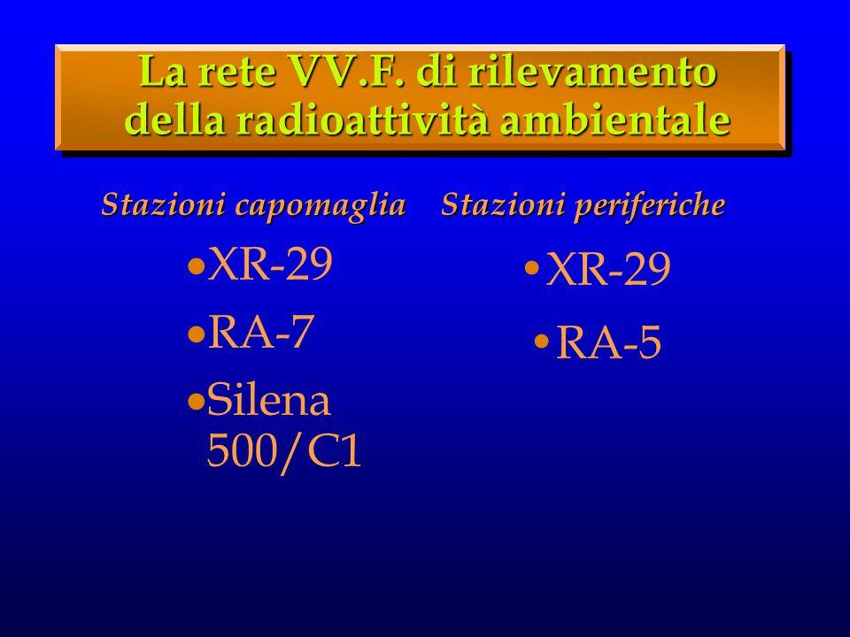 Stazioni capomaglia XR-29 RA-7 Silena 500/C1 Stazioni periferiche XR-29 RA-5 La rete VV.F. di rilevamento della radioattività ambientale